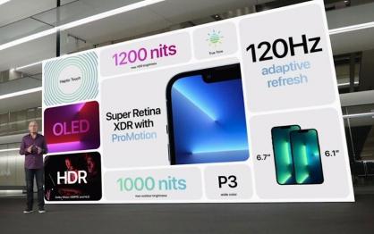 iPhone 13 Series New: Camera đỉnh cao, màn 120 Hz siêu hot